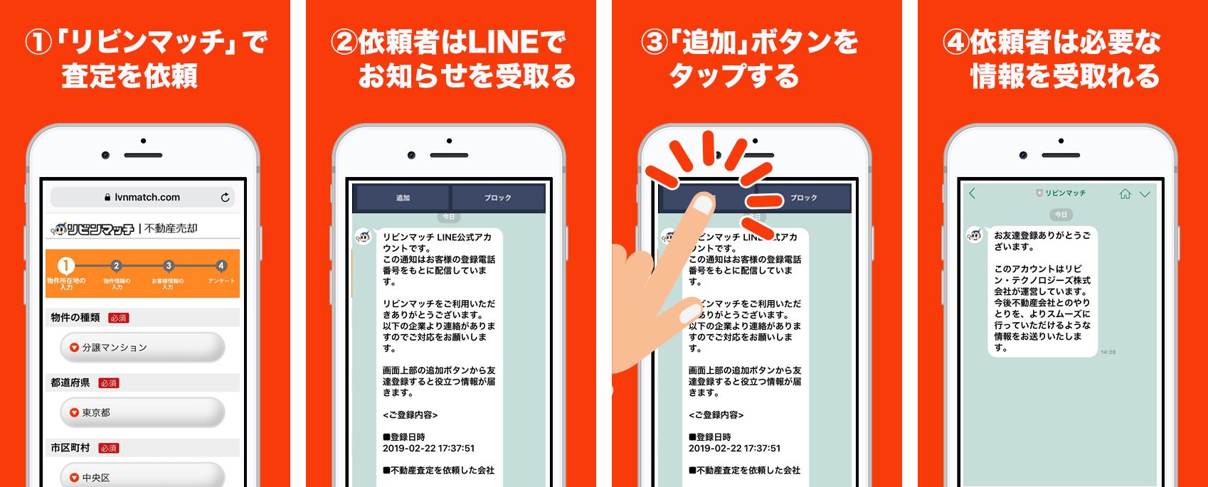 LINE「通知メッセージ」イメージ画像